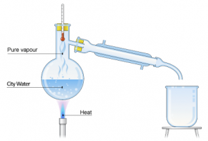 distill water process